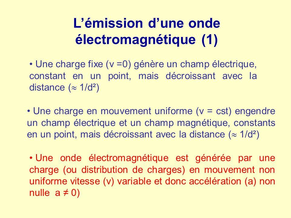 Lémission dune onde électromagnétique (1) Une onde électromagnétique est générée par une charge (ou distribution de charges) en mouvement non uniforme