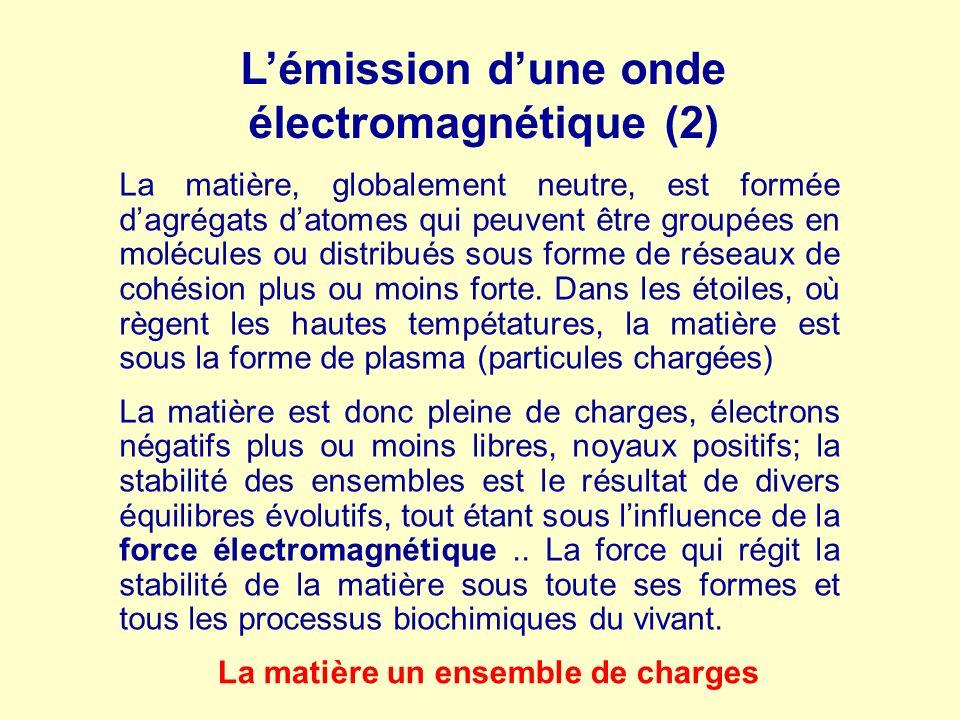Lémission dune onde électromagnétique (2) La matière, globalement neutre, est formée dagrégats datomes qui peuvent être groupées en molécules ou distr