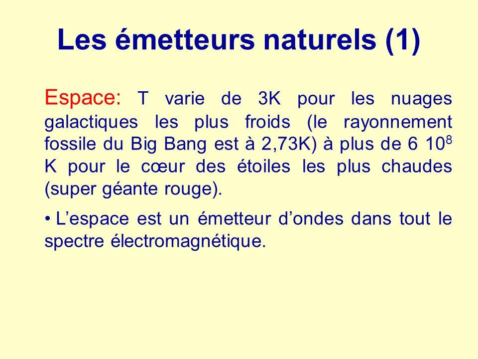 Les émetteurs naturels (1) Espace: T varie de 3K pour les nuages galactiques les plus froids (le rayonnement fossile du Big Bang est à 2,73K) à plus d