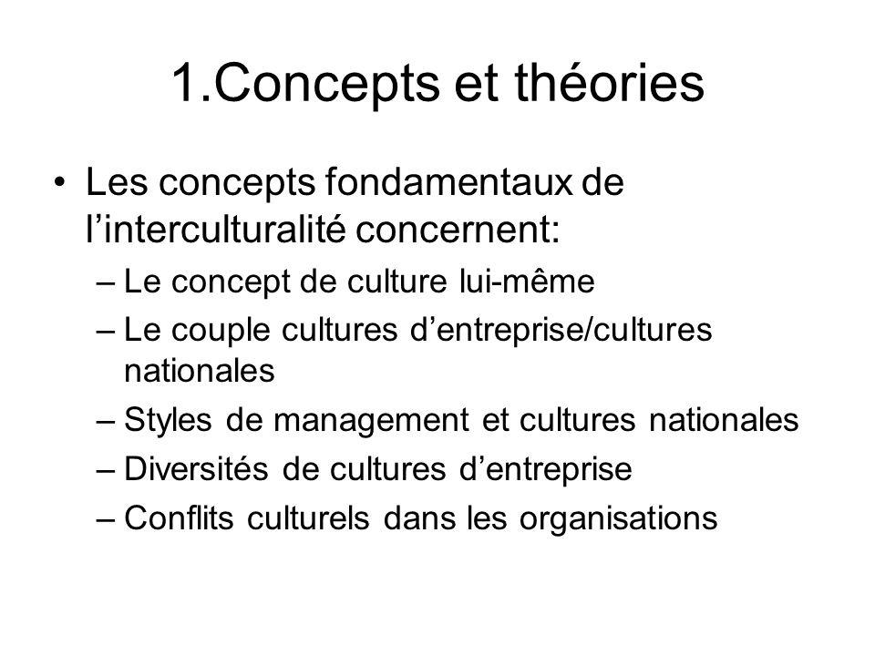 1.Concepts et théories Les concepts fondamentaux de linterculturalité concernent: –Le concept de culture lui-même –Le couple cultures dentreprise/cult