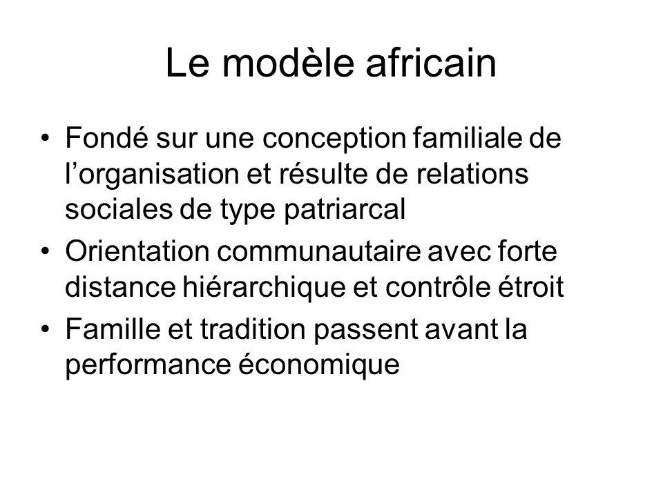 Le modèle africain Fondé sur une conception familiale de lorganisation et résulte de relations sociales de type patriarcal Orientation communautaire a