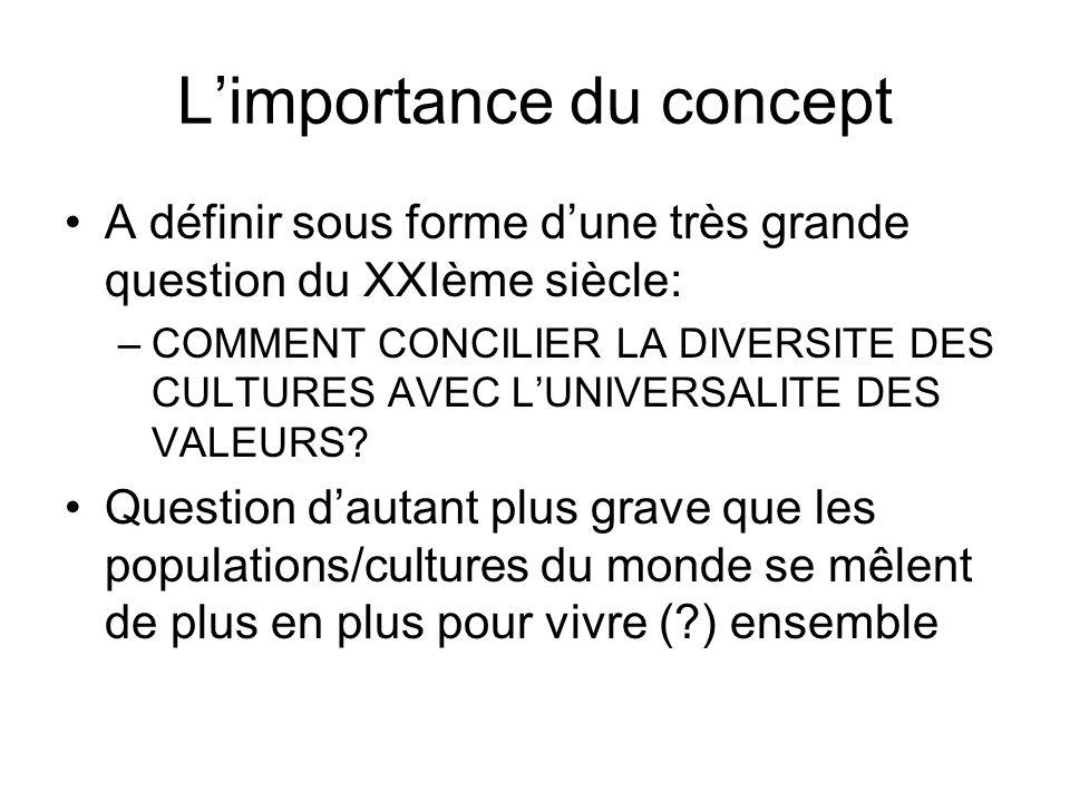 Limportance du concept A définir sous forme dune très grande question du XXIème siècle: –COMMENT CONCILIER LA DIVERSITE DES CULTURES AVEC LUNIVERSALIT