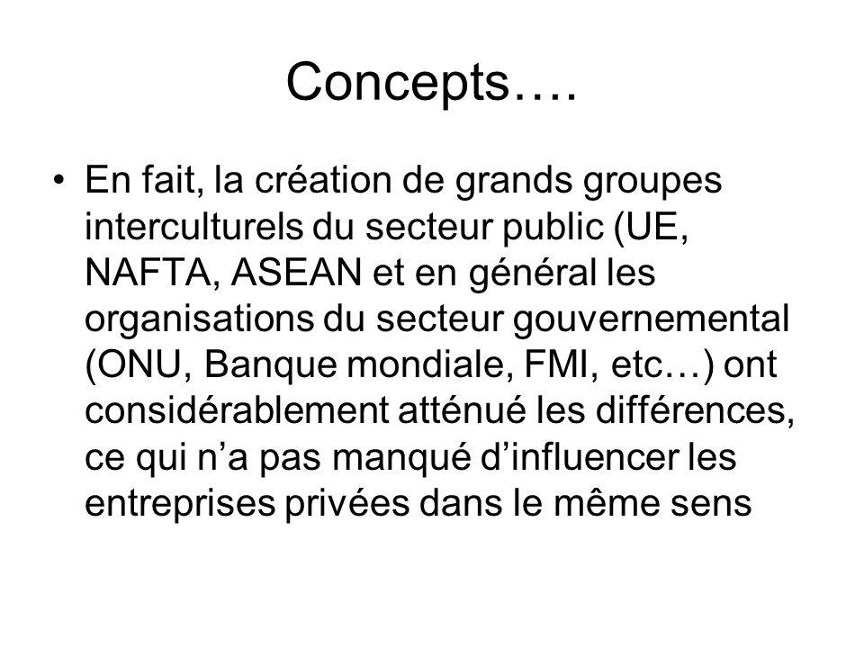 Concepts…. En fait, la création de grands groupes interculturels du secteur public (UE, NAFTA, ASEAN et en général les organisations du secteur gouver
