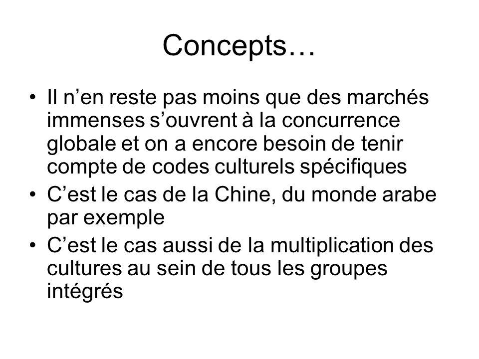 Concepts… Il nen reste pas moins que des marchés immenses souvrent à la concurrence globale et on a encore besoin de tenir compte de codes culturels s