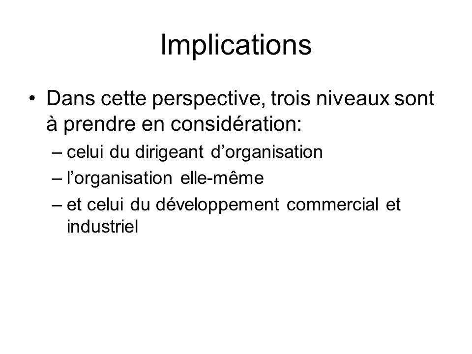 Implications Dans cette perspective, trois niveaux sont à prendre en considération: –celui du dirigeant dorganisation –lorganisation elle-même –et cel