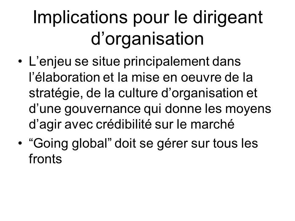Implications pour le dirigeant dorganisation Lenjeu se situe principalement dans lélaboration et la mise en oeuvre de la stratégie, de la culture dorg