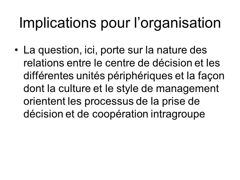 Implications pour lorganisation La question, ici, porte sur la nature des relations entre le centre de décision et les différentes unités périphérique