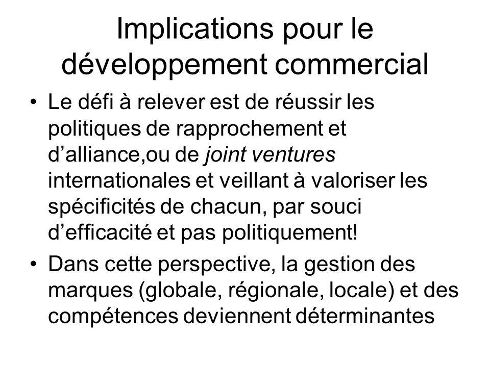 Implications pour le développement commercial Le défi à relever est de réussir les politiques de rapprochement et dalliance,ou de joint ventures inter