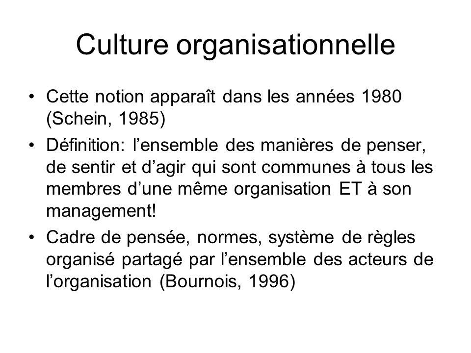Culture organisationnelle Cette notion apparaît dans les années 1980 (Schein, 1985) Définition: lensemble des manières de penser, de sentir et dagir q