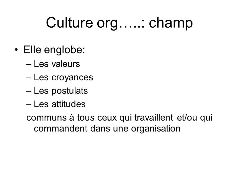 Culture org…..: champ Elle englobe: –Les valeurs –Les croyances –Les postulats –Les attitudes communs à tous ceux qui travaillent et/ou qui commandent