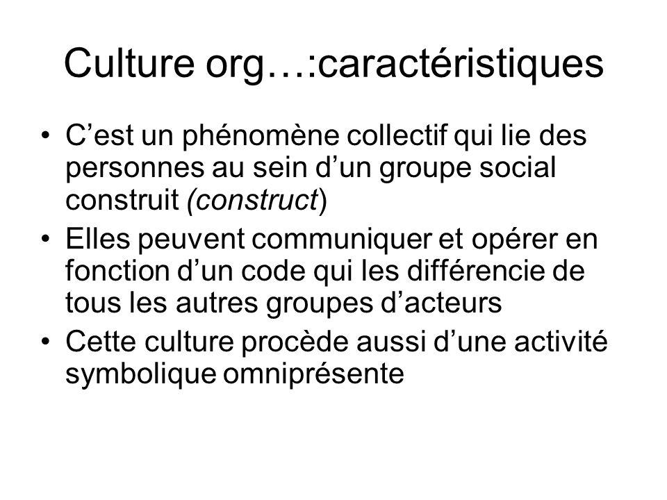 Culture org…:caractéristiques Cest un phénomène collectif qui lie des personnes au sein dun groupe social construit (construct) Elles peuvent communiq