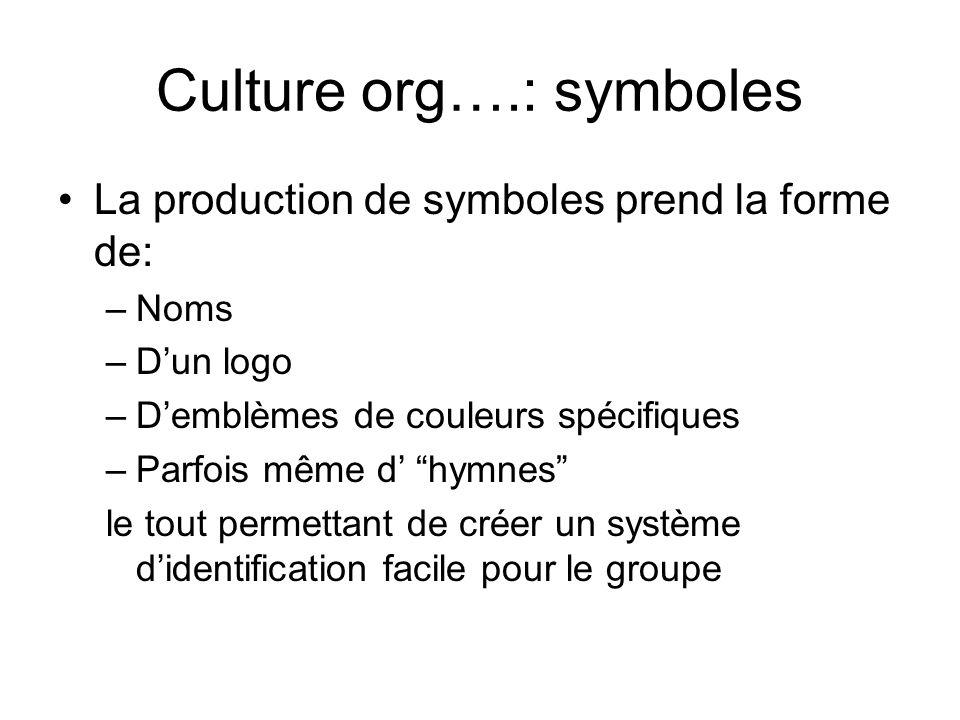 Culture org….: symboles La production de symboles prend la forme de: –Noms –Dun logo –Demblèmes de couleurs spécifiques –Parfois même d hymnes le tout