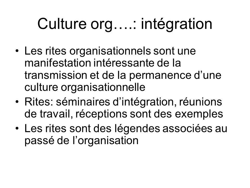 Culture org….: intégration Les rites organisationnels sont une manifestation intéressante de la transmission et de la permanence dune culture organisa