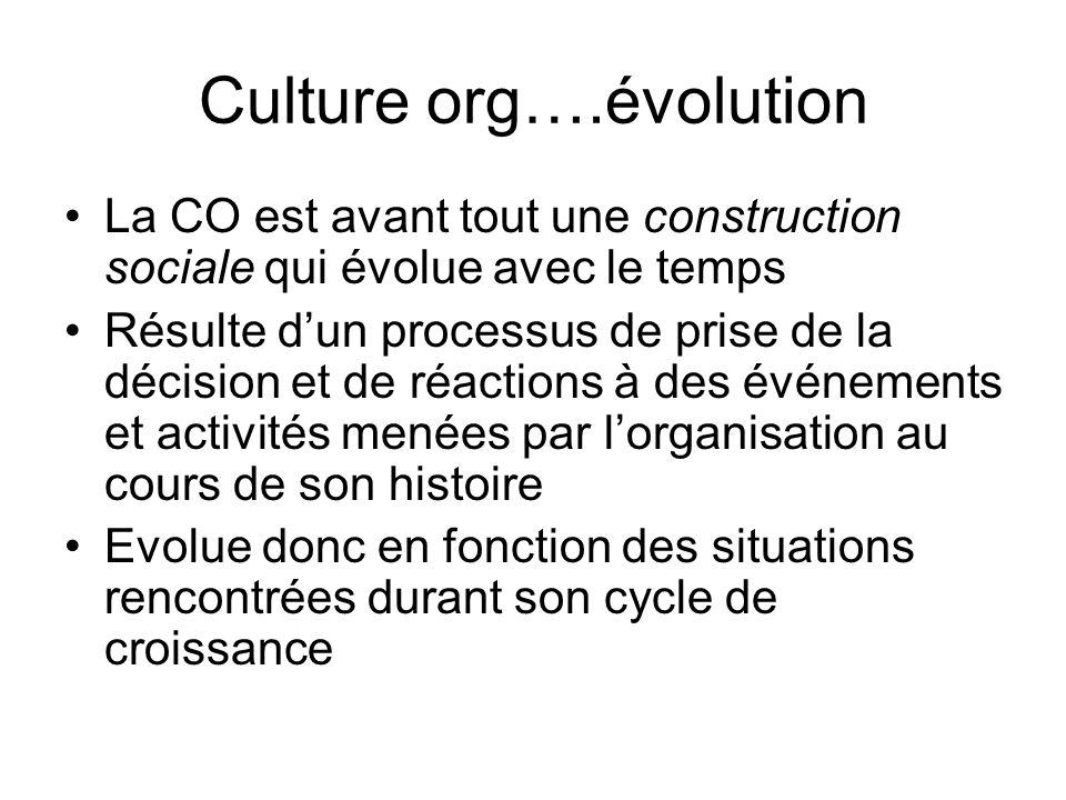 Culture org….évolution La CO est avant tout une construction sociale qui évolue avec le temps Résulte dun processus de prise de la décision et de réac