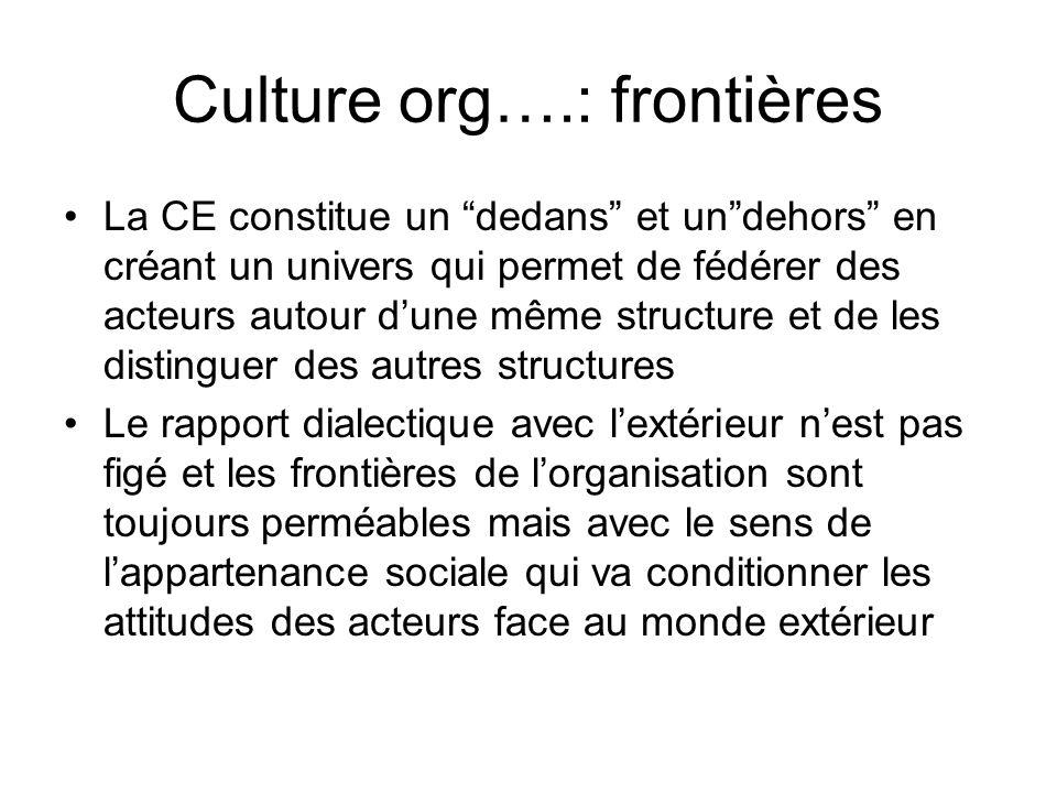 Culture org….: frontières La CE constitue un dedans et undehors en créant un univers qui permet de fédérer des acteurs autour dune même structure et d