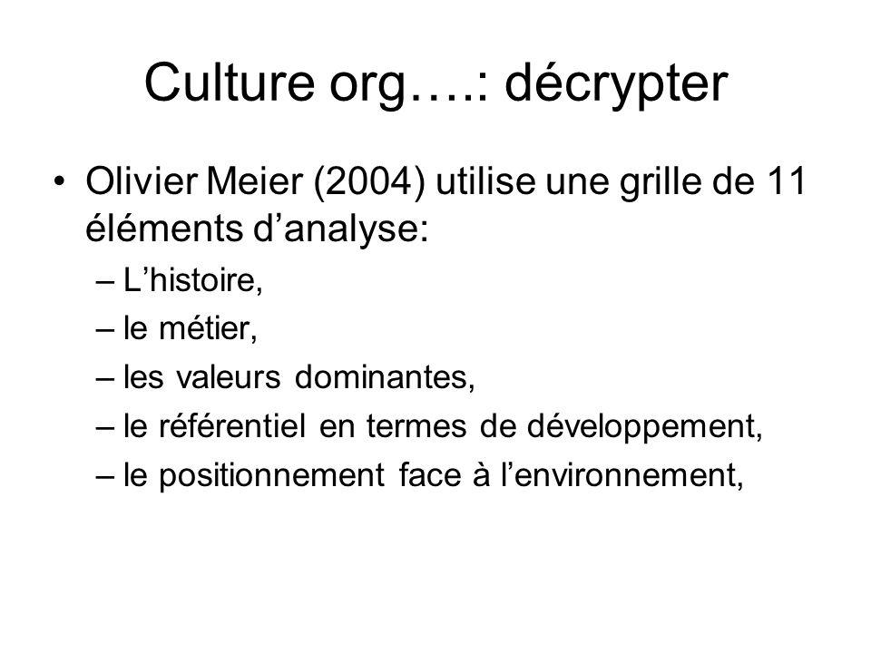 Culture org….: décrypter Olivier Meier (2004) utilise une grille de 11 éléments danalyse: –Lhistoire, –le métier, –les valeurs dominantes, –le référen