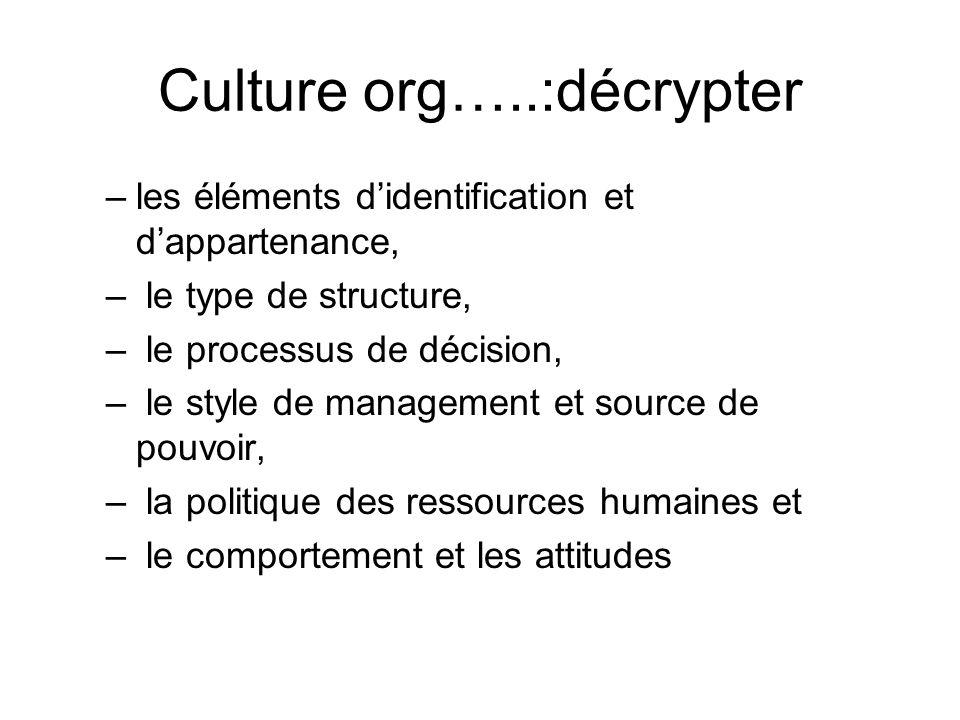 Culture org…..:décrypter –les éléments didentification et dappartenance, – le type de structure, – le processus de décision, – le style de management