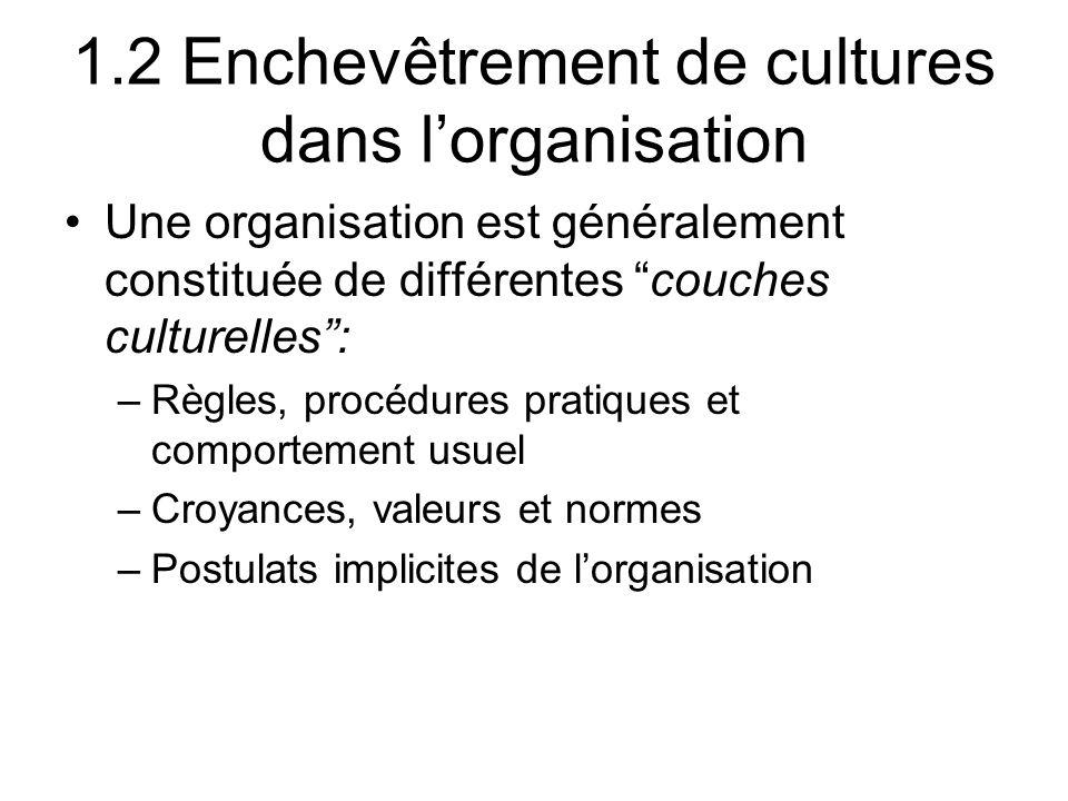 1.2 Enchevêtrement de cultures dans lorganisation Une organisation est généralement constituée de différentes couches culturelles: –Règles, procédures