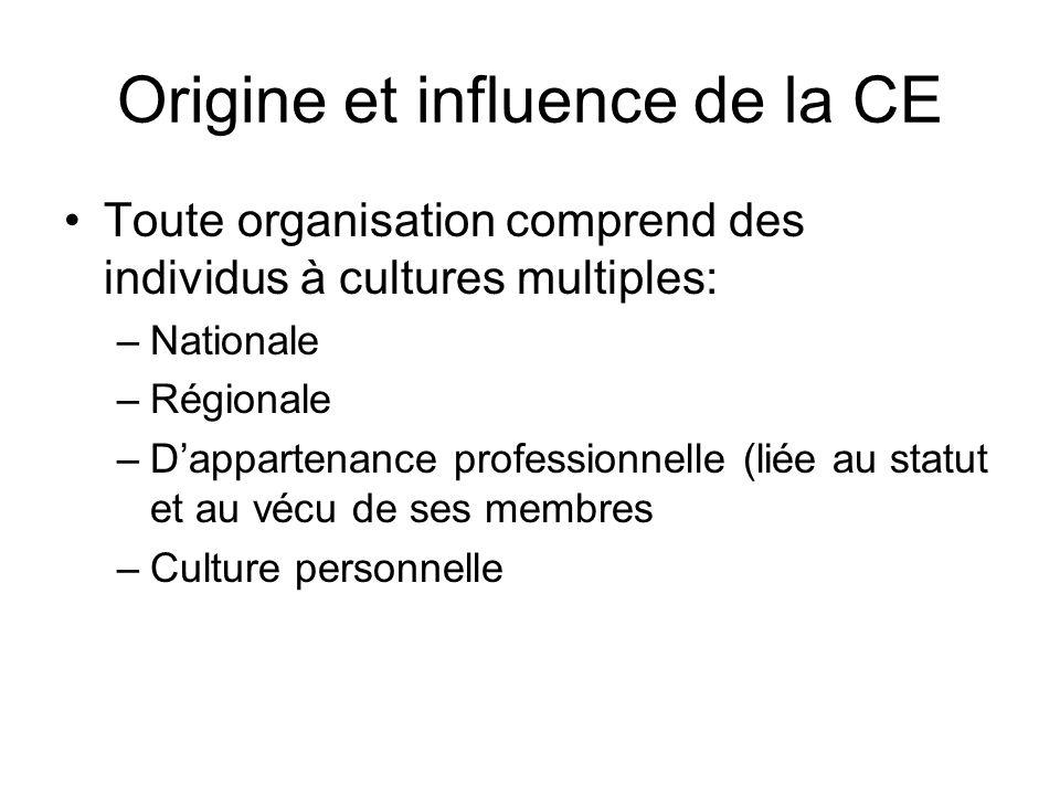 Origine et influence de la CE Toute organisation comprend des individus à cultures multiples: –Nationale –Régionale –Dappartenance professionnelle (li