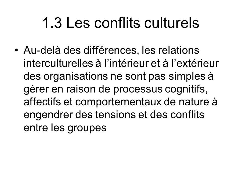 1.3 Les conflits culturels Au-delà des différences, les relations interculturelles à lintérieur et à lextérieur des organisations ne sont pas simples