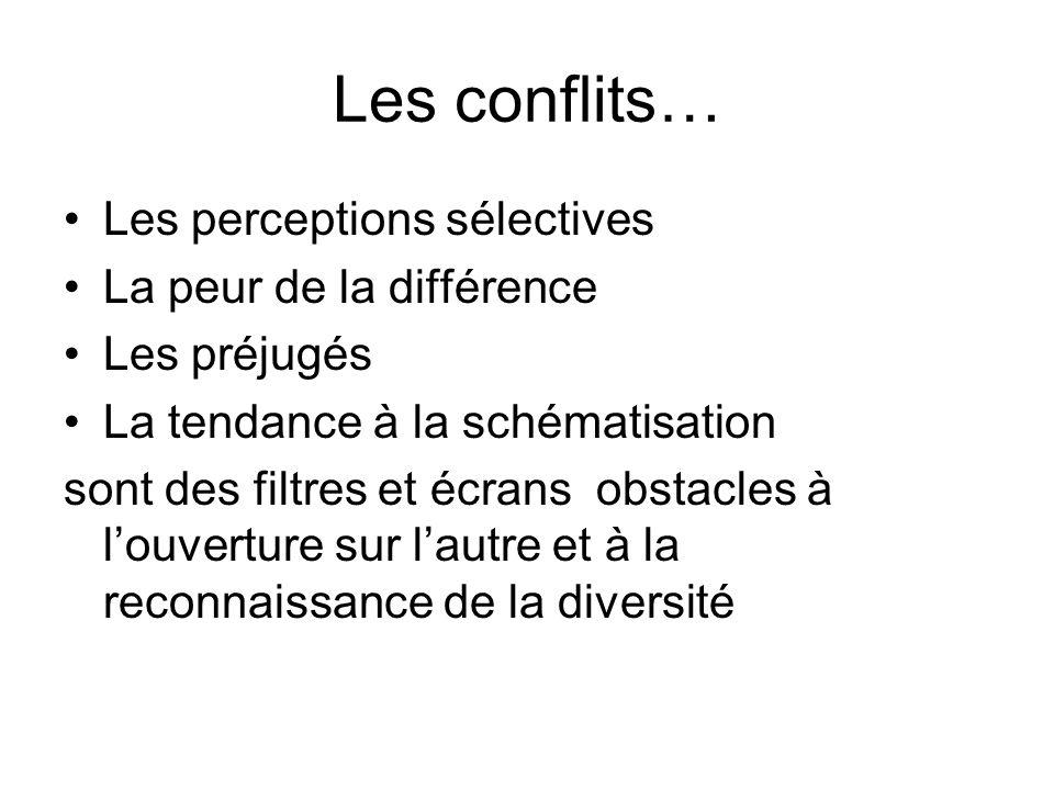 Les conflits… Les perceptions sélectives La peur de la différence Les préjugés La tendance à la schématisation sont des filtres et écrans obstacles à