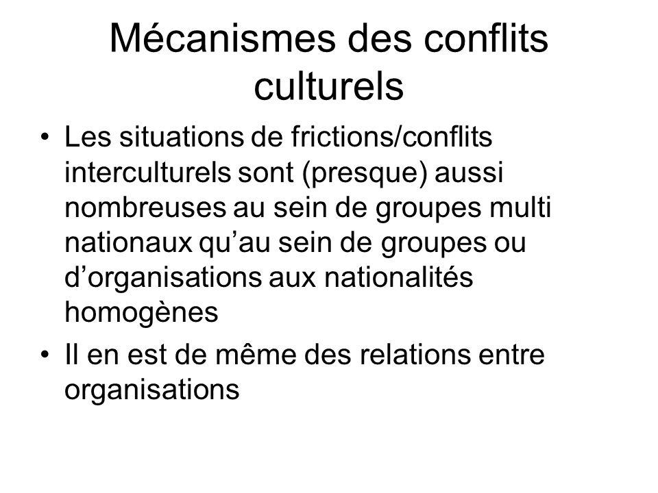 Mécanismes des conflits culturels Les situations de frictions/conflits interculturels sont (presque) aussi nombreuses au sein de groupes multi nationa