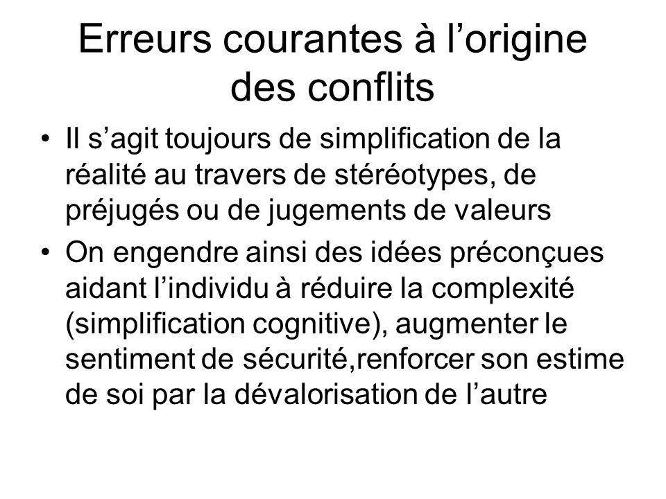 Erreurs courantes à lorigine des conflits Il sagit toujours de simplification de la réalité au travers de stéréotypes, de préjugés ou de jugements de