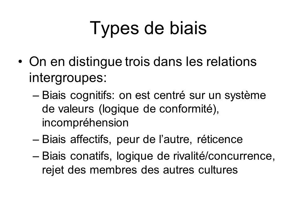 Types de biais On en distingue trois dans les relations intergroupes: –Biais cognitifs: on est centré sur un système de valeurs (logique de conformité