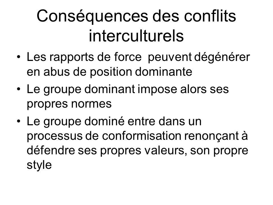 Conséquences des conflits interculturels Les rapports de force peuvent dégénérer en abus de position dominante Le groupe dominant impose alors ses pro