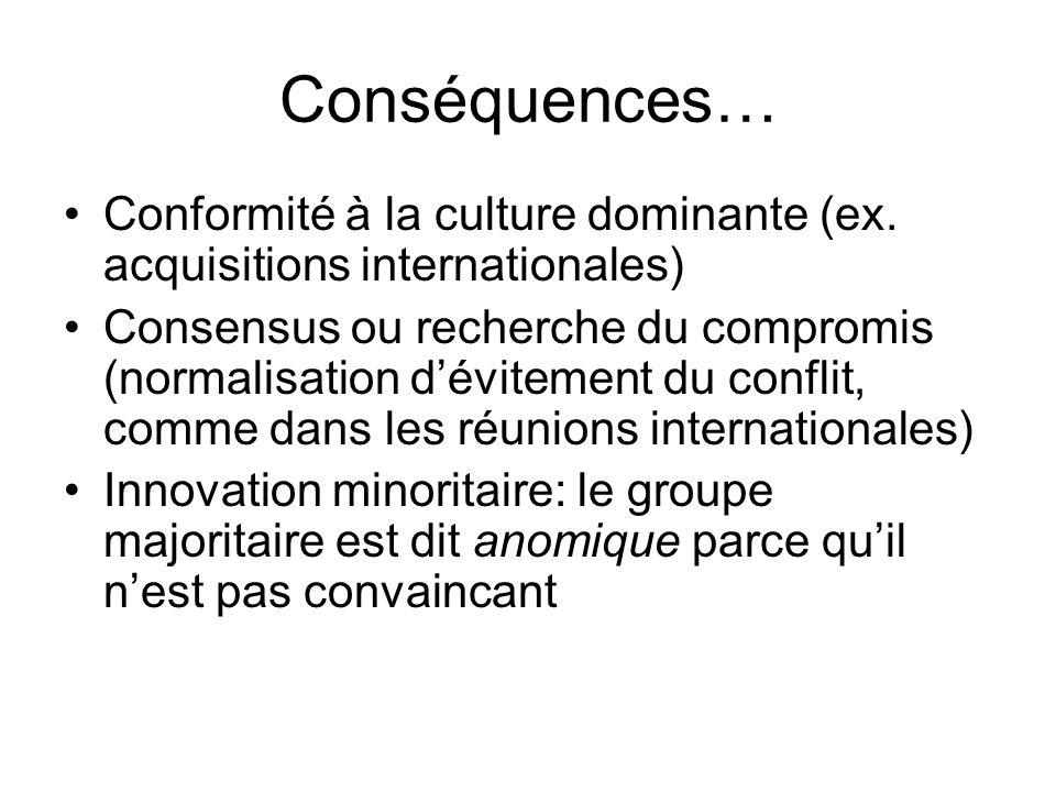Conséquences… Conformité à la culture dominante (ex. acquisitions internationales) Consensus ou recherche du compromis (normalisation dévitement du co