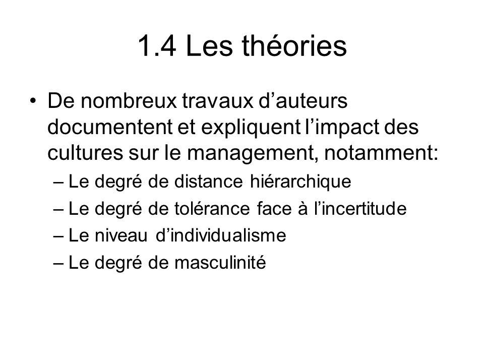 1.4 Les théories De nombreux travaux dauteurs documentent et expliquent limpact des cultures sur le management, notamment: –Le degré de distance hiéra