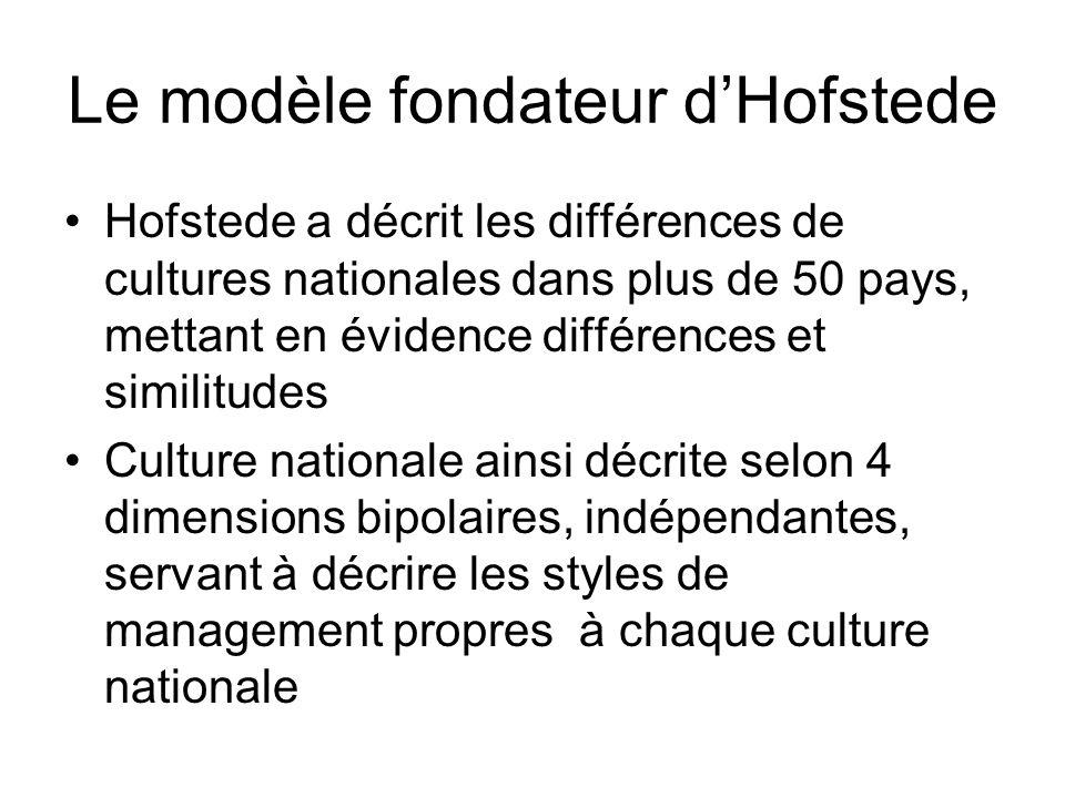 Le modèle fondateur dHofstede Hofstede a décrit les différences de cultures nationales dans plus de 50 pays, mettant en évidence différences et simili