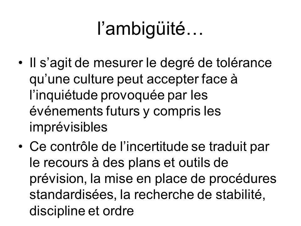 lambigüité… Il sagit de mesurer le degré de tolérance quune culture peut accepter face à linquiétude provoquée par les événements futurs y compris les