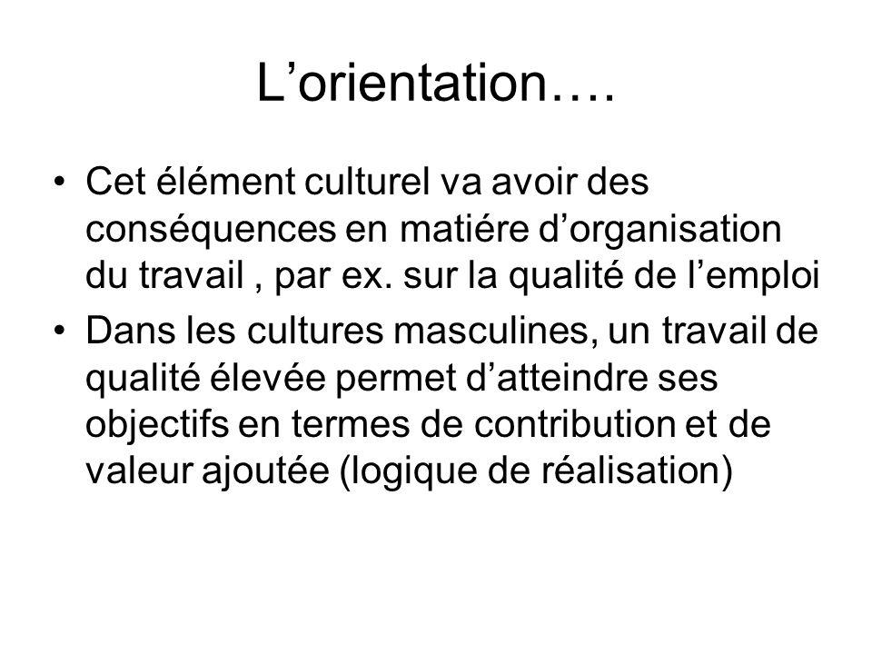 Lorientation…. Cet élément culturel va avoir des conséquences en matiére dorganisation du travail, par ex. sur la qualité de lemploi Dans les cultures