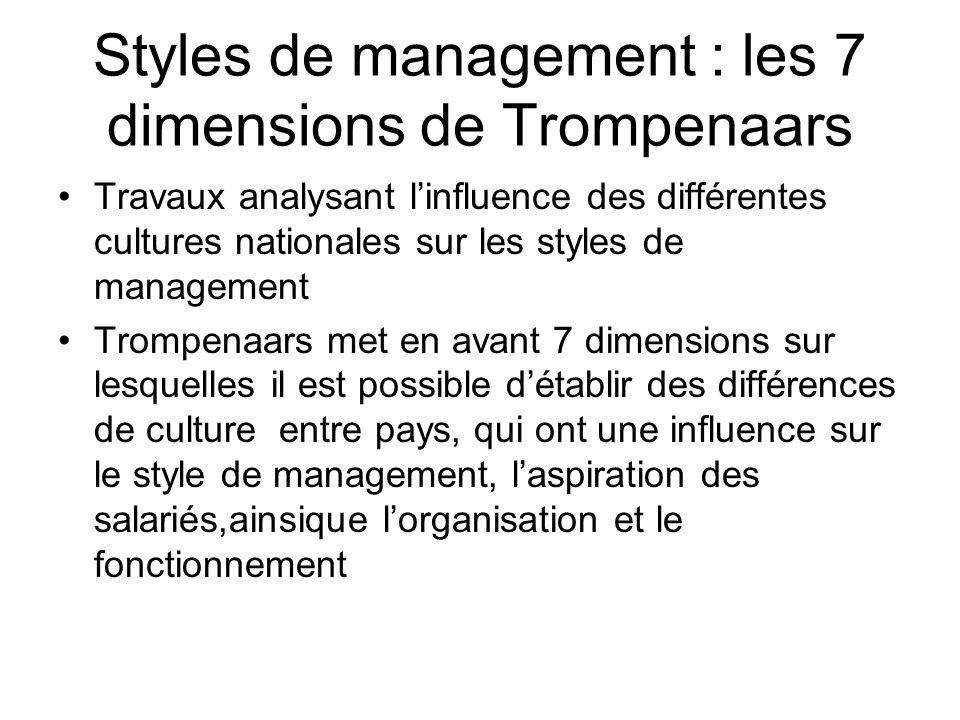 Styles de management : les 7 dimensions de Trompenaars Travaux analysant linfluence des différentes cultures nationales sur les styles de management T