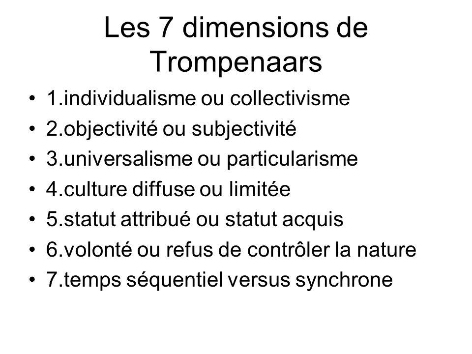 Les 7 dimensions de Trompenaars 1.individualisme ou collectivisme 2.objectivité ou subjectivité 3.universalisme ou particularisme 4.culture diffuse ou