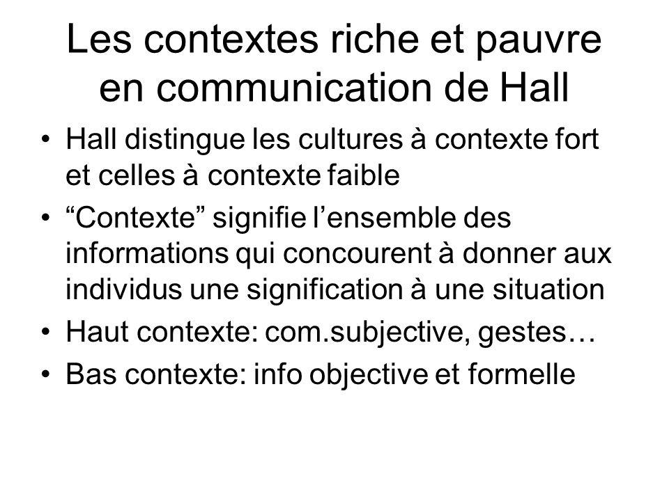 Les contextes riche et pauvre en communication de Hall Hall distingue les cultures à contexte fort et celles à contexte faible Contexte signifie lense