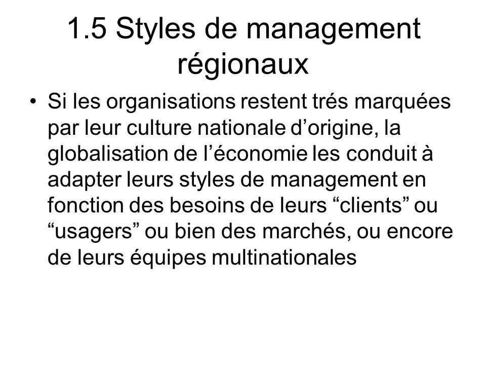 1.5 Styles de management régionaux Si les organisations restent trés marquées par leur culture nationale dorigine, la globalisation de léconomie les c