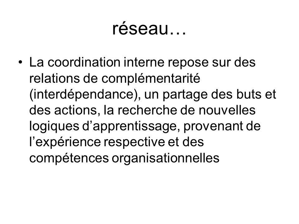 réseau… La coordination interne repose sur des relations de complémentarité (interdépendance), un partage des buts et des actions, la recherche de nou