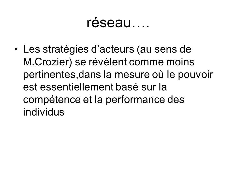 réseau…. Les stratégies dacteurs (au sens de M.Crozier) se révèlent comme moins pertinentes,dans la mesure où le pouvoir est essentiellement basé sur