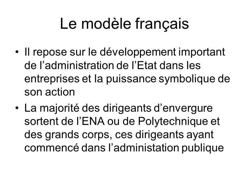 Le modèle français Il repose sur le développement important de ladministration de lEtat dans les entreprises et la puissance symbolique de son action