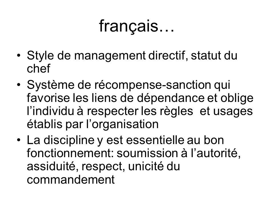 français… Style de management directif, statut du chef Système de récompense-sanction qui favorise les liens de dépendance et oblige lindividu à respe