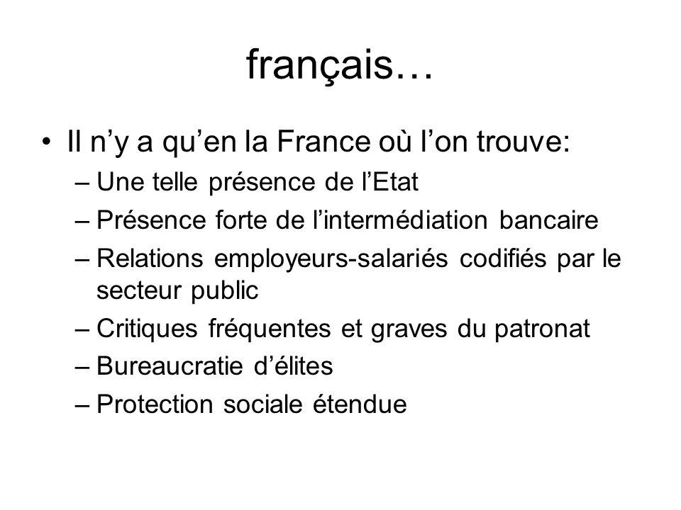français… Il ny a quen la France où lon trouve: –Une telle présence de lEtat –Présence forte de lintermédiation bancaire –Relations employeurs-salarié