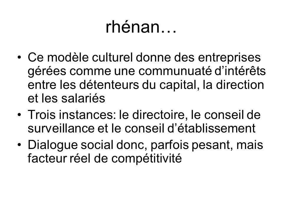 rhénan… Ce modèle culturel donne des entreprises gérées comme une communuaté dintérêts entre les détenteurs du capital, la direction et les salariés T