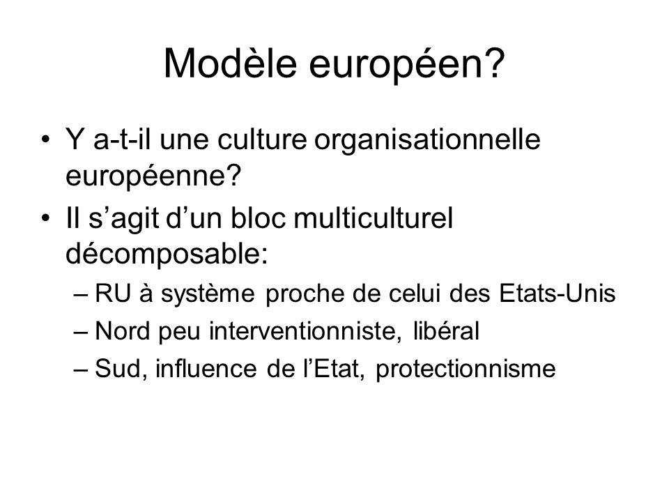 Modèle européen? Y a-t-il une culture organisationnelle européenne? Il sagit dun bloc multiculturel décomposable: –RU à système proche de celui des Et