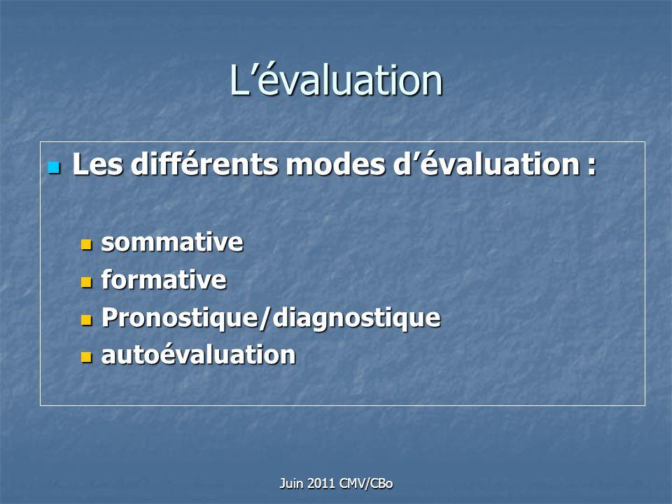 Juin 2011 CMV/CBo Lévaluation Les différents modes dévaluation : Les différents modes dévaluation : sommative sommative formative formative Pronostiqu