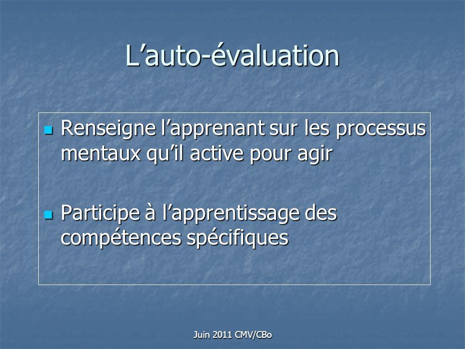 Juin 2011 CMV/CBo Lauto-évaluation Renseigne lapprenant sur les processus mentaux quil active pour agir Renseigne lapprenant sur les processus mentaux