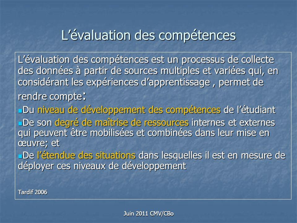Juin 2011 CMV/CBo Lévaluation des compétences Lévaluation des compétences est un processus de collecte des données à partir de sources multiples et va