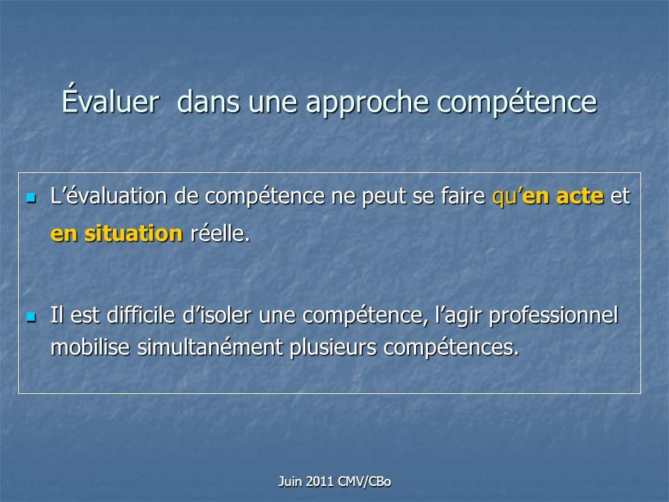 Juin 2011 CMV/CBo Évaluer dans une approche compétence Lévaluation de compétence ne peut se faire quen acte et en situation réelle. Lévaluation de com