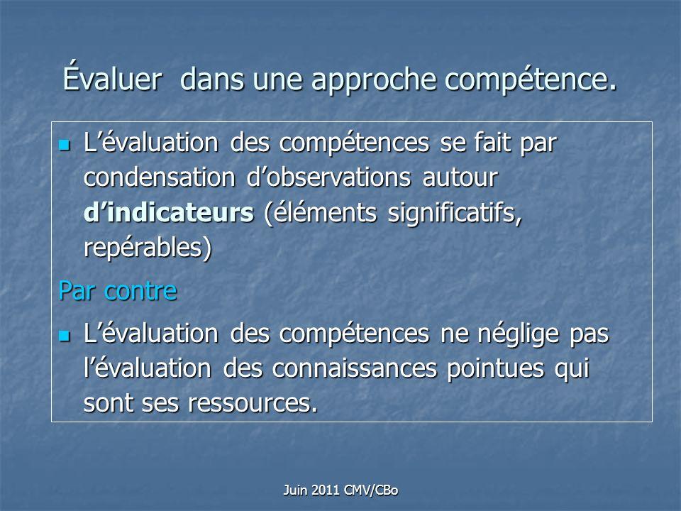 Juin 2011 CMV/CBo Évaluer dans une approche compétence. Lévaluation des compétences se fait par condensation dobservations autour dindicateurs (élémen